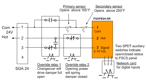 A Method of Damper Control for Corridor Ventilation and Smoke ... on viair compressor pressure switch relay wiring diagram, kato turn out control switch diagram, spa heater high limit without wiring,