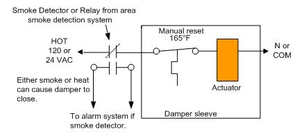 Figure 2 Smoke detector and combination fire and smoke damper wiring