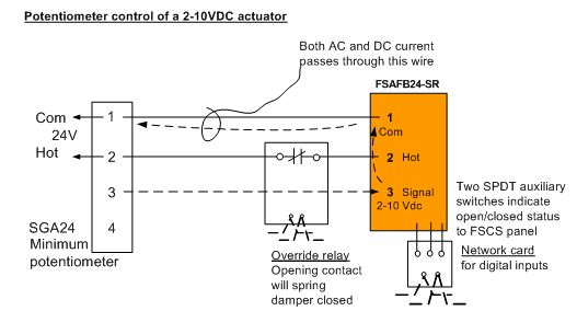 Figure 5 Potentiometer control of a smoke damper with override closed