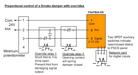 Figure 6 Potentiometer control of a smoke damper with override open or closed