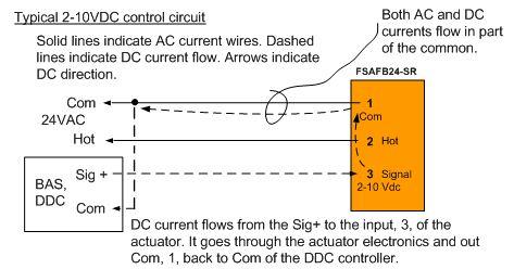 Figure 7 Typical analog 2-10VDC actuator control circuit