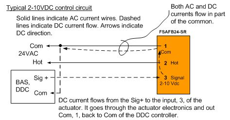 modulating control of fire smoke dampers in smoke control figure 7 typical analog 2 10vdc actuator control circuit
