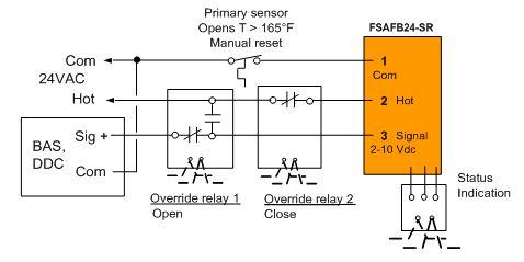 control relay wiring diagram for fire dampers wiring diagrams rh silviaardila co fire smoke damper wiring diagram