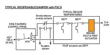 Position Belimo Actuator Wiring Diagram on limitorque mx, for ada door, aew door lock, dresser rcs, honeywell ms8120f1002, drok timer relay, 12 volt linear, fire smoke damper, for l120 series, basic chopper, linak linear,