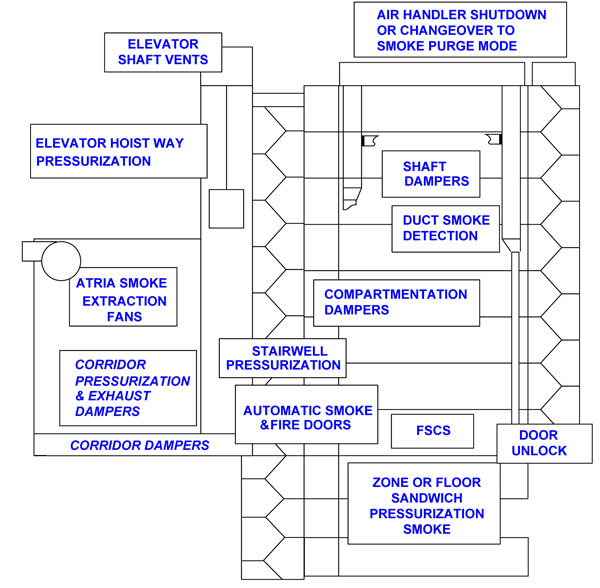 figure_2?t=1507557780843 100 [ duct detector wiring diagram ] simplex duct smoke p270 2000pl wiring diagram at edmiracle.co