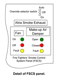 A Comprehensive Look At Engineered Smoke Control Systems