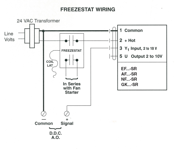 outside air temperature is below freezing, are your air handler Evaporative Cooler Wiring Diagram