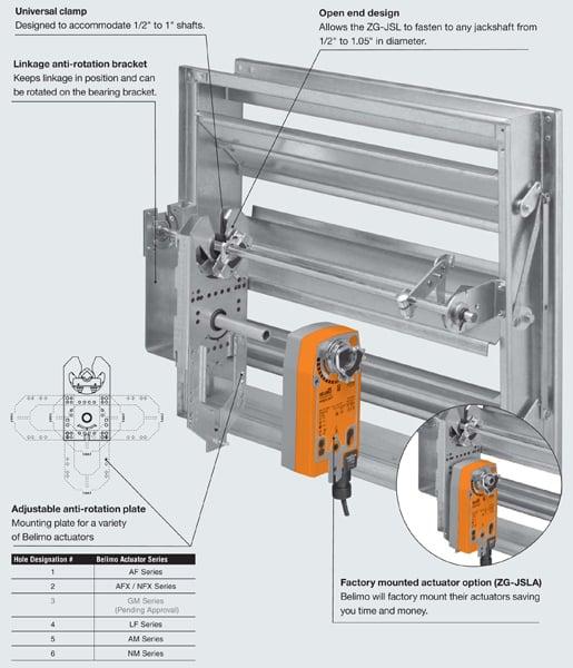 actuators valves and sensors  belimo