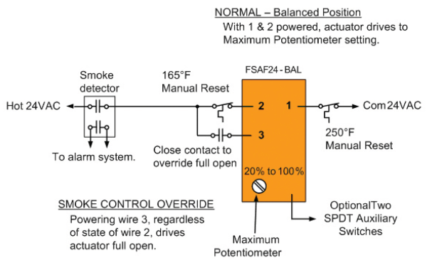 fs_balancing 2 resized 600?t=1511207780240&width=505&height=308&name=fs_balancing 2 resized 600 fsaf24 bal and smoke damper becomes a fully adjustable balancing belimo damper actuator wiring diagram at gsmportal.co