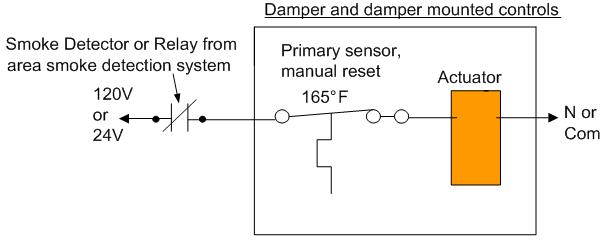 Fire Smoke Damper Motorised Schematic Wire Center