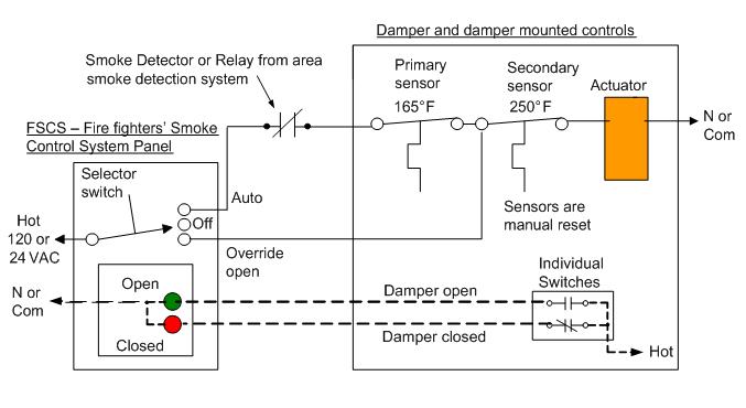 damper actuator wiring diagram  block diagram negative