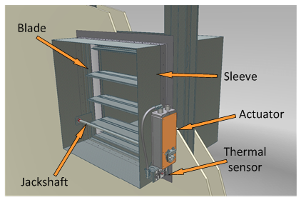 Combination fire and smoke damper