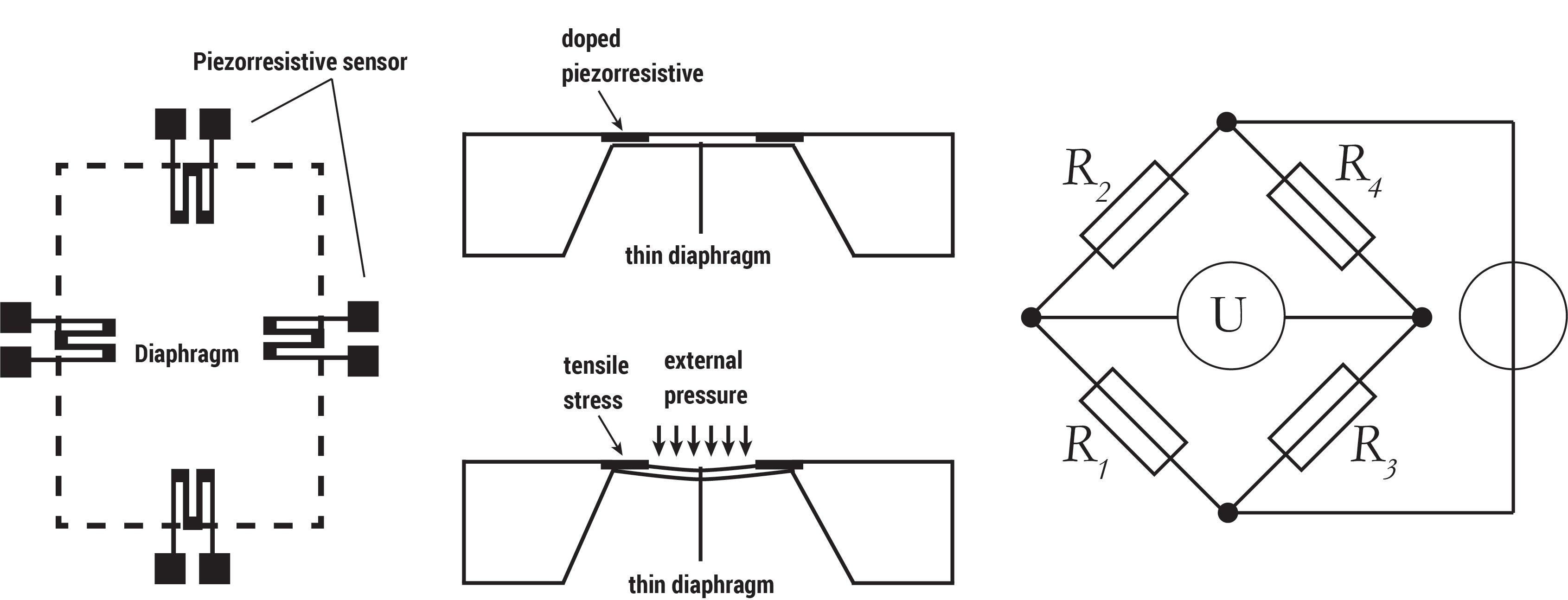 Diagrams-sensors-technology-belimo