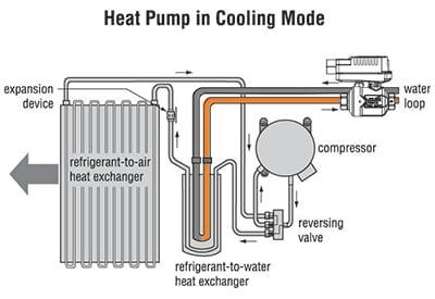H20585_Cooling_PIQCV-2