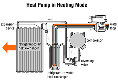 H20585_Heating_PIQCV-2