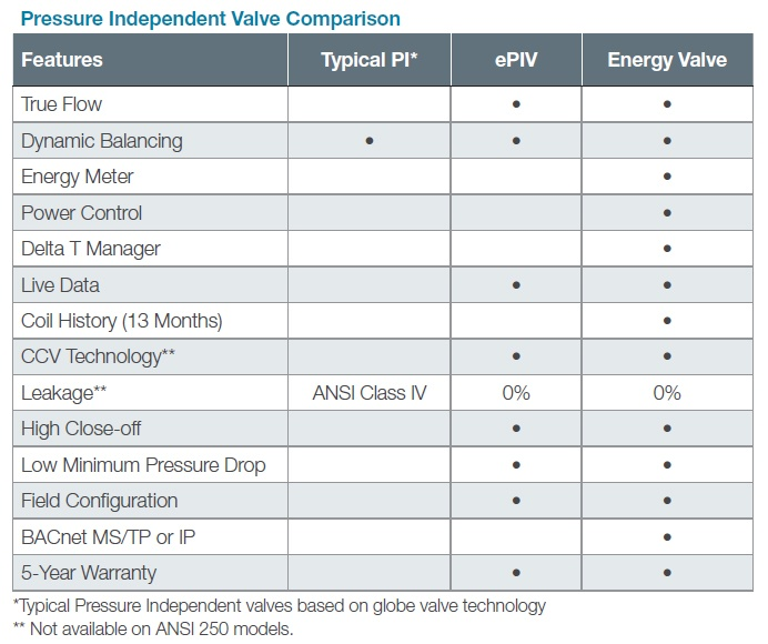 Pressure-Independent-Comparison.jpg